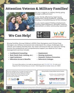 Strong Families, Strong Children @ Magnolia Park Family Resource Center